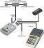 Фискални устройства за автомати на самообслужване