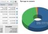 Управление на финансите с Antipodes.cubes