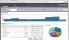 ERP Система за висока производителност и печалба