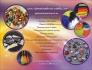 Камъни за дрехи - Имитация на Сваровски, DMC камъни, ресни, пера, перли, кринолин